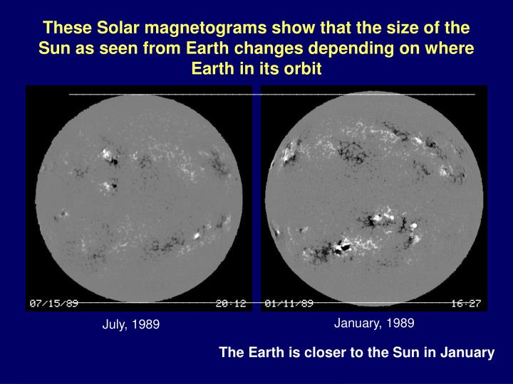 These Solar magnetograms show that the size of the Sun as seen from Earth changes depending on where Earth in its orbit
