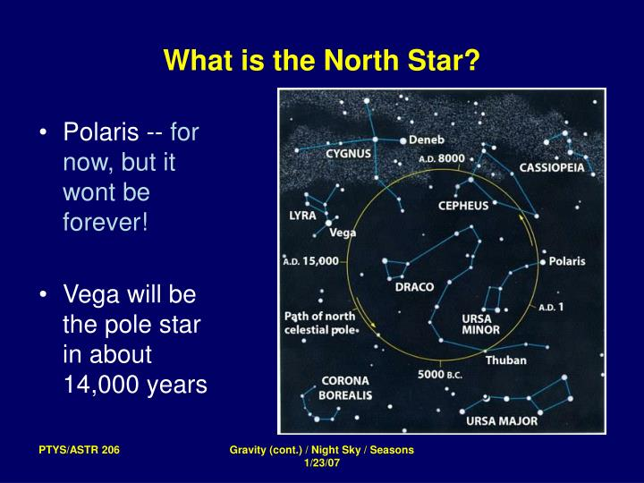 What is the North Star?