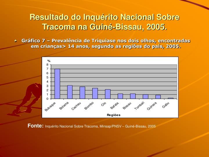 Resultado do Inquérito Nacional Sobre Tracoma na Guiné-Bissau, 2005.