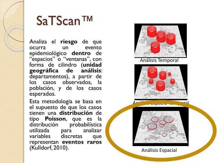 SaTScan