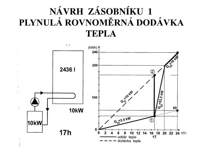 NÁVRH  ZÁSOBNÍKU  1