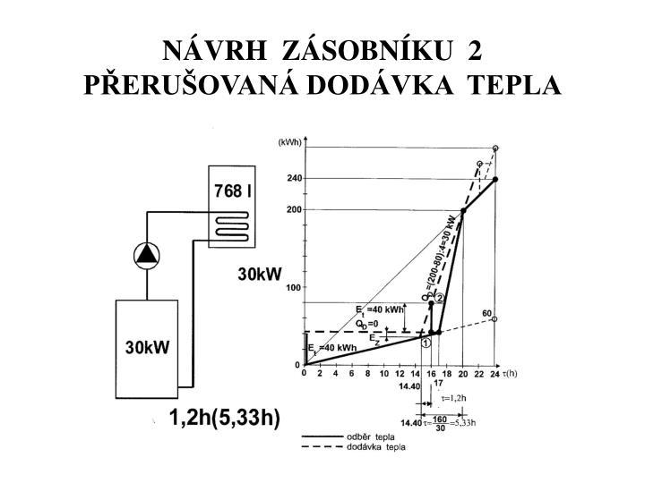 NÁVRH  ZÁSOBNÍKU  2