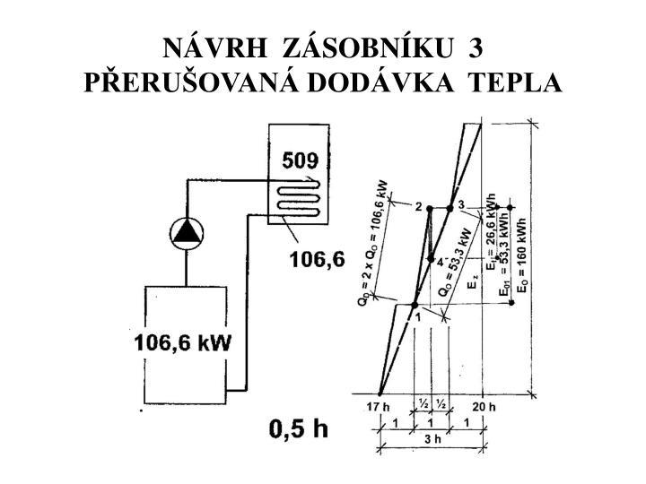 NÁVRH  ZÁSOBNÍKU  3