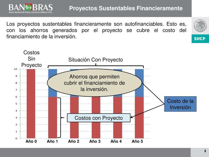 Proyectos Sustentables Financieramente
