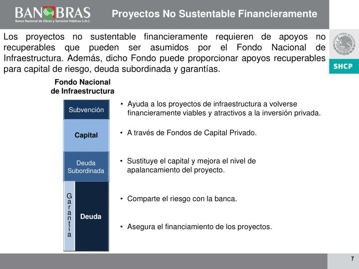 Proyectos No Sustentable Financieramente