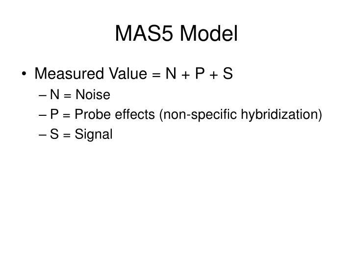 MAS5 Model