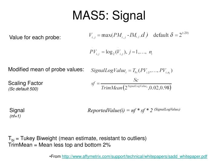MAS5: Signal