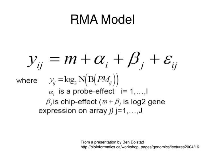 RMA Model