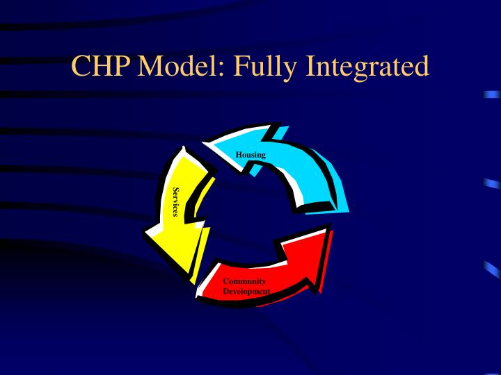 CHP Model: Fully Integrated