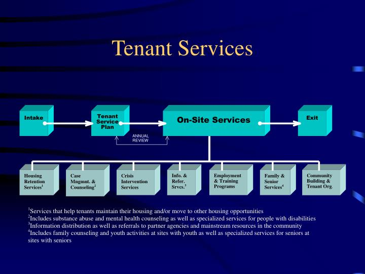 Tenant Services