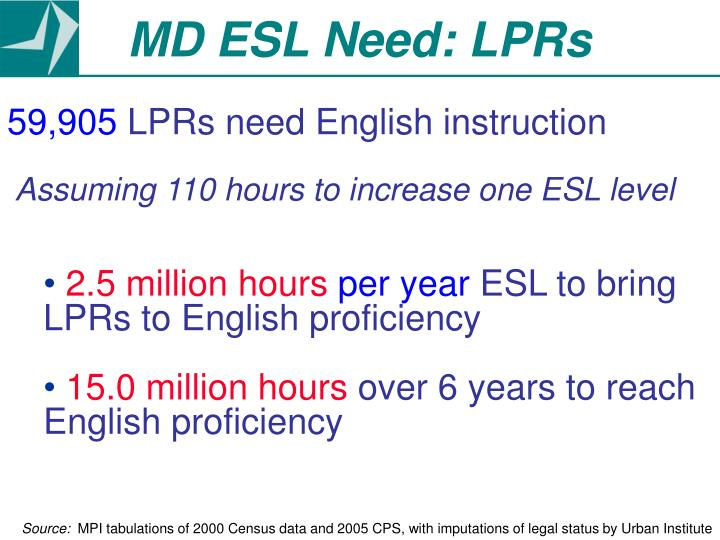 MD ESL Need: LPRs