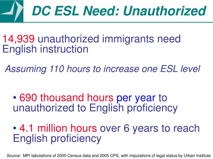 DC ESL Need: Unauthorized