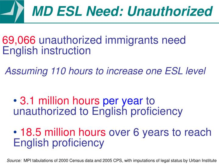 MD ESL Need: Unauthorized