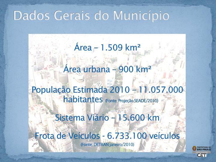 Dados Gerais do Município