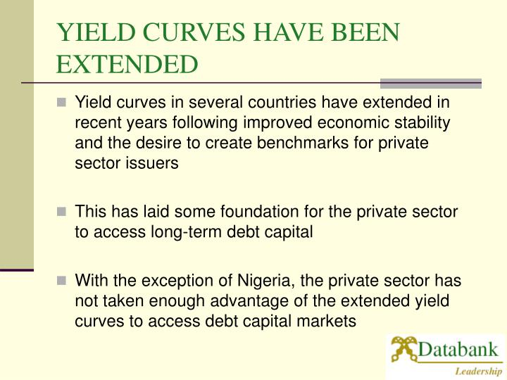 YIELD CURVES HAVE BEEN EXTENDED