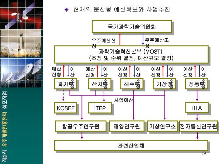 국가과학기술위원회