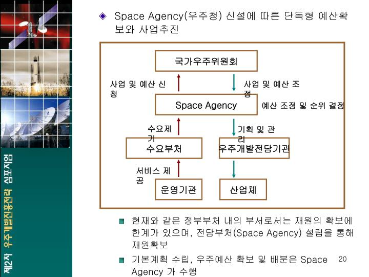 Space Agency(