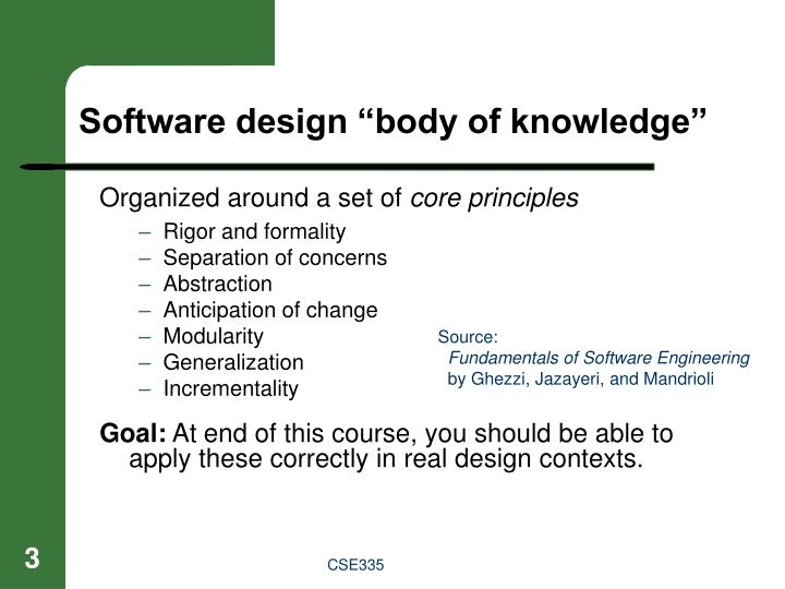 """Software design """"body of knowledge"""""""