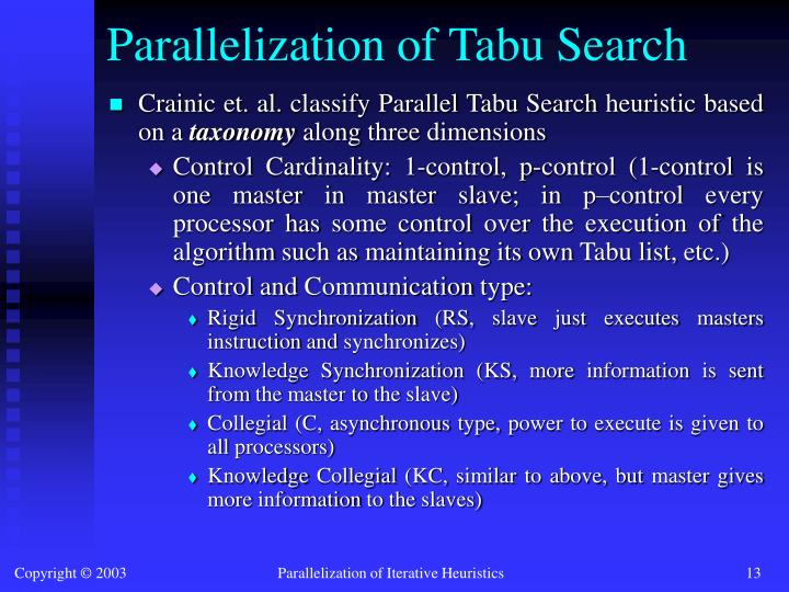 Parallelization of Tabu Search