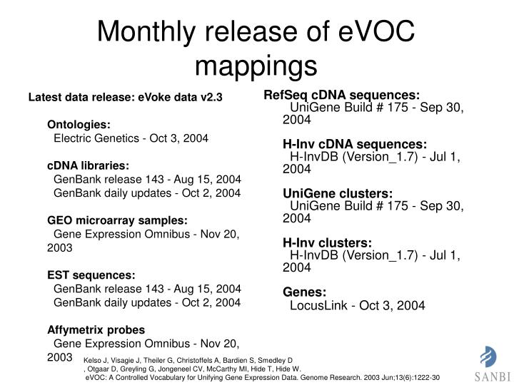 Monthly release of eVOC mappings