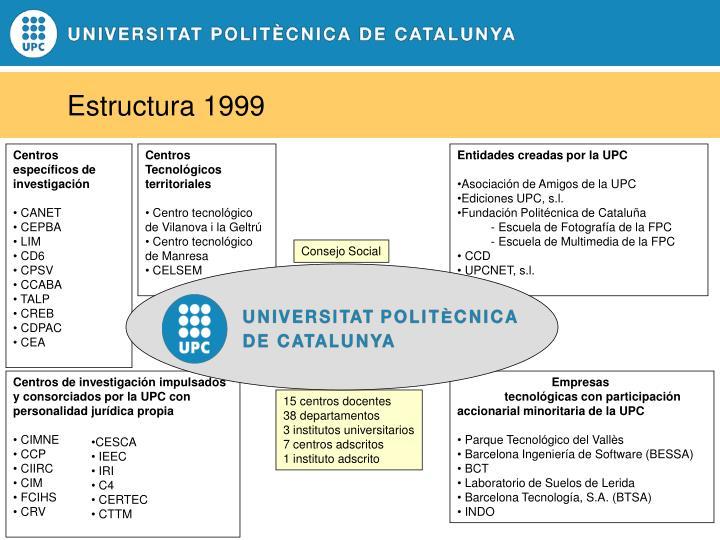 Estructura 1999