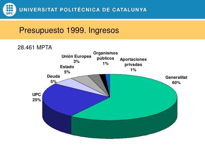 Presupuesto 1999. Ingresos