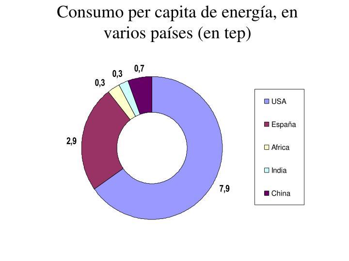 Consumo per capita de energía, en varios países (en tep)