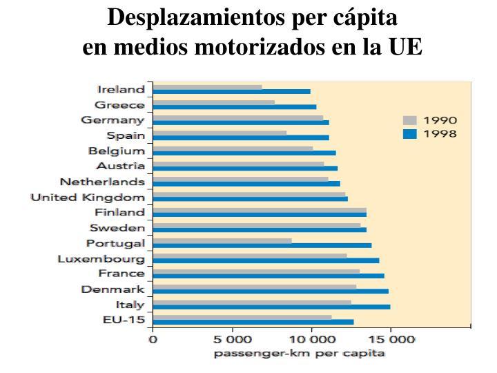 Desplazamientos per cápita