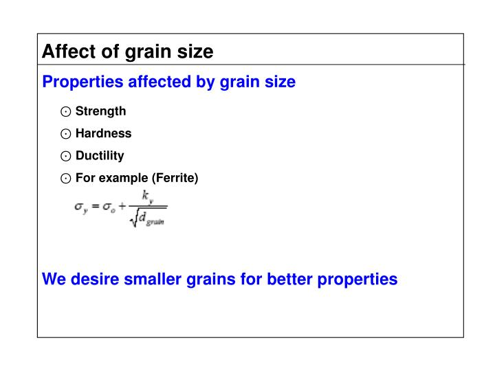 Affect of grain size