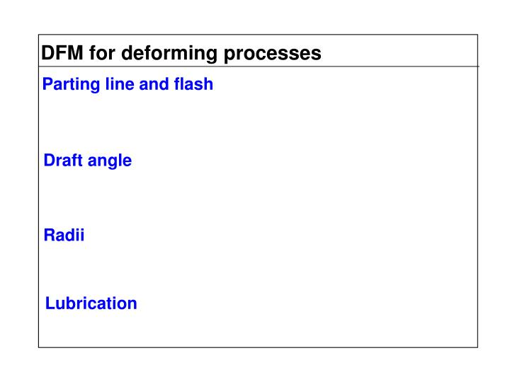 DFM for deforming processes