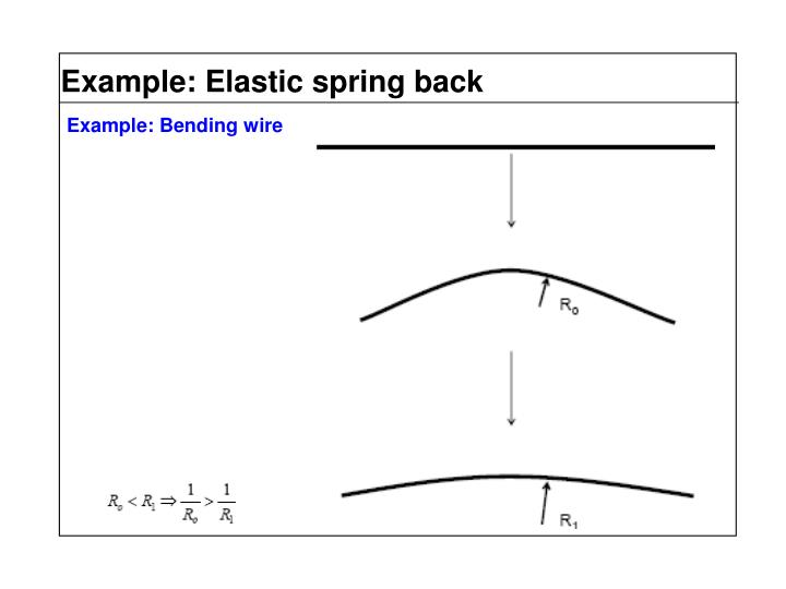 Example: Elastic spring back