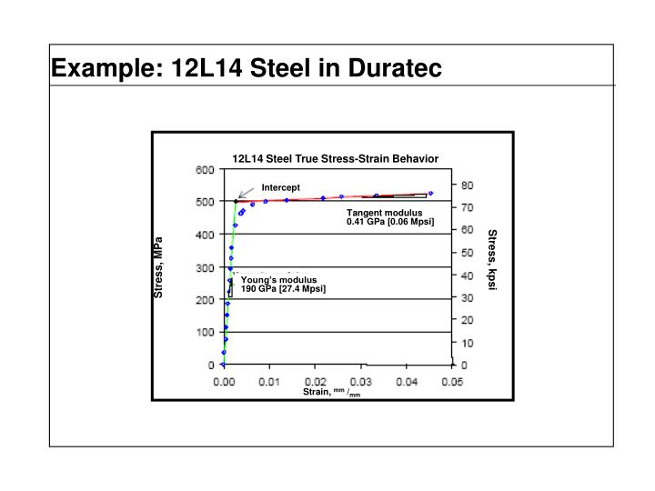 Example: 12L14 Steel in Duratec