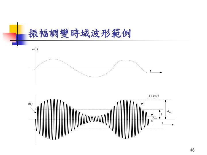 振幅調變時域波形範例