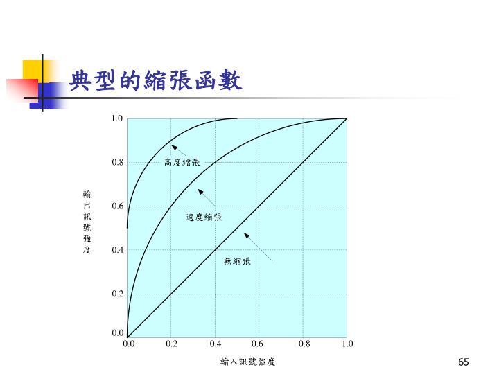 典型的縮張函數