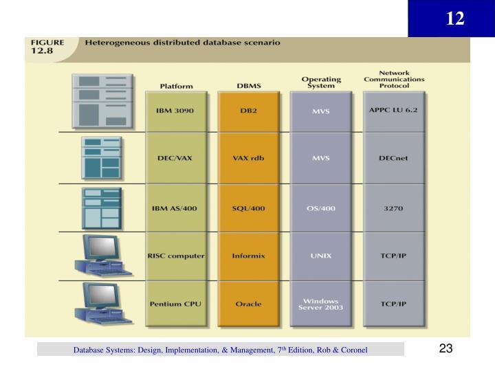 Database Systems: Design, Implementation, & Management, 7