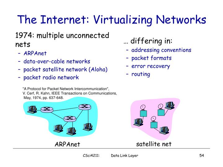 The Internet: Virtualizing Networks