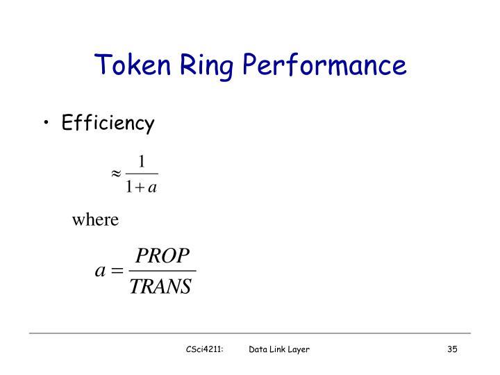 Token Ring Performance