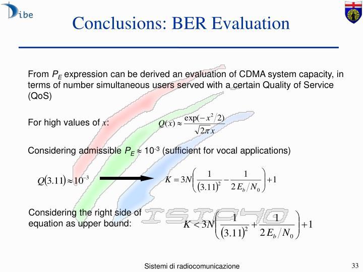 Conclusions: BER Evaluation