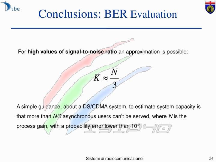 Conclusions: BER