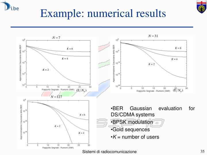 Example: numerical results