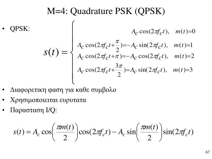 M=4: Quadrature PSK (QPSK)