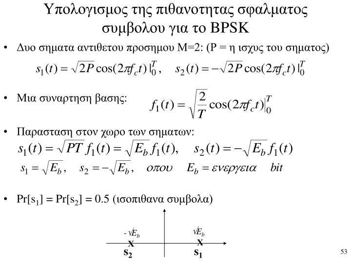 Υπολογισμος της πιθανοτητας σφαλματος συμβολου για το