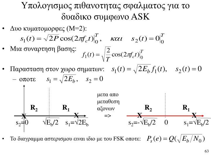 Υπολογισμος πιθανοτητας σφαλματος για το δυαδικο συμφωνο