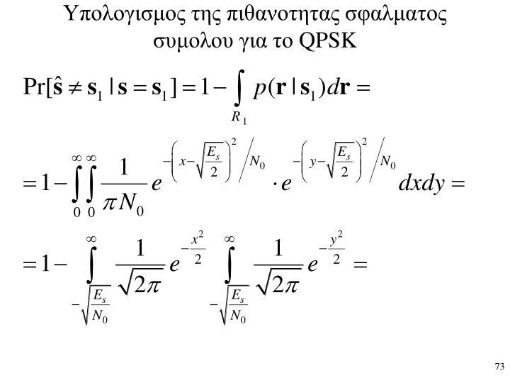 Υπολογισμος της πιθανοτητας σφαλματος συμολου για το