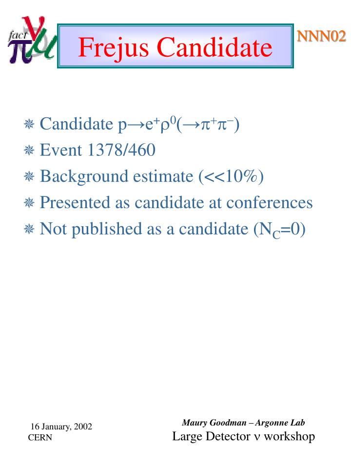 Candidate p