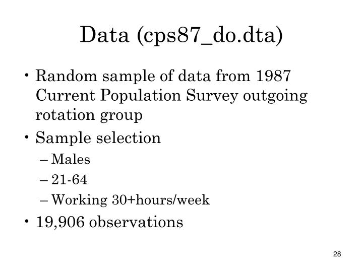 Data (cps87_do.dta)