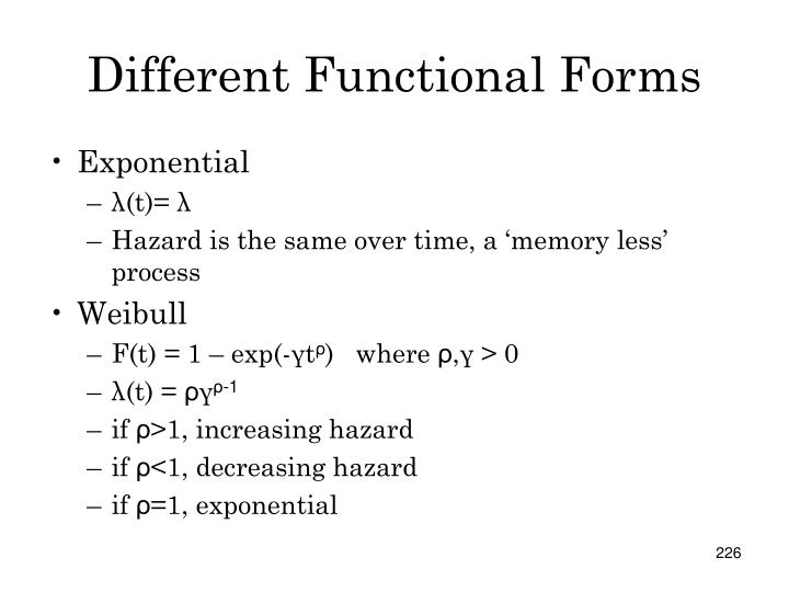 Different Functional Forms