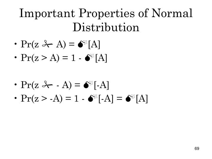 Important Properties of Normal Distribution