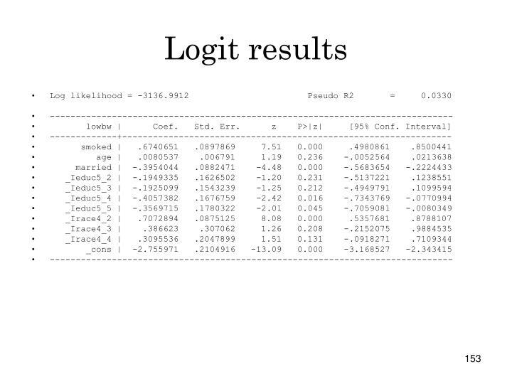 Logit results