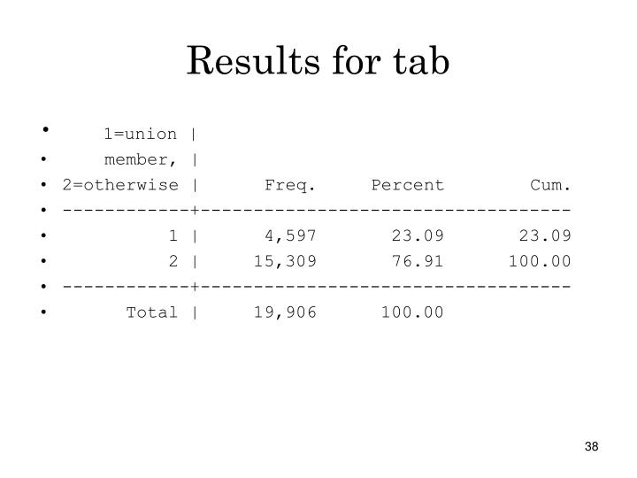 Results for tab